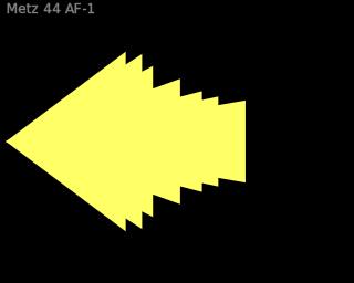 gn-burst-metz-44af1-320.png