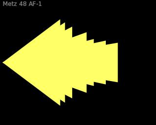 gn-burst-metz-48af1-320.png