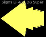 gn-burst-sigma-ef610dg-super-160.png
